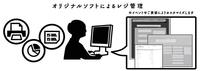 オリジナルソフトによるレジ管理